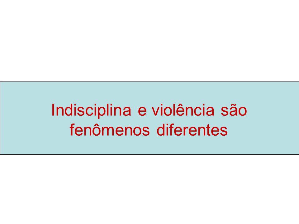 Indisciplina e violência são fenômenos diferentes