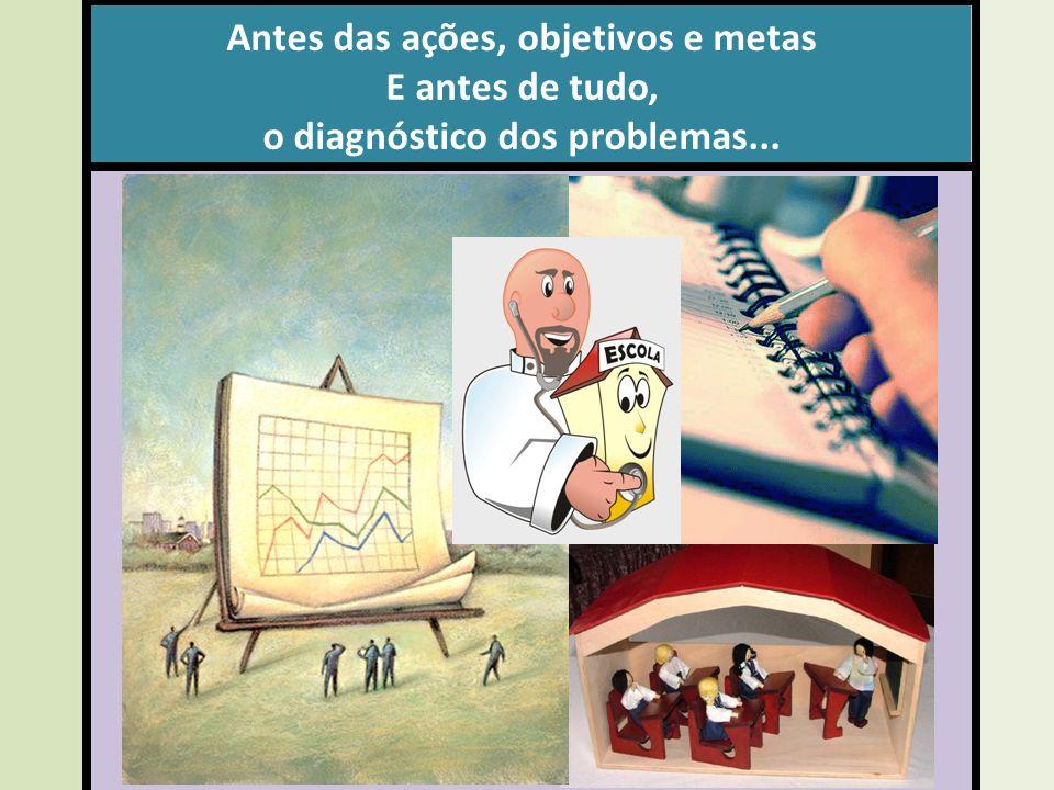 Antes das ações, objetivos e metas E antes de tudo, o diagnóstico dos problemas...