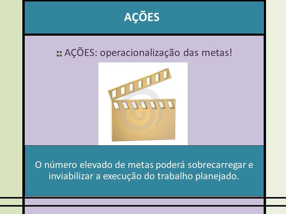 :: AÇÕES: operacionalização das metas!