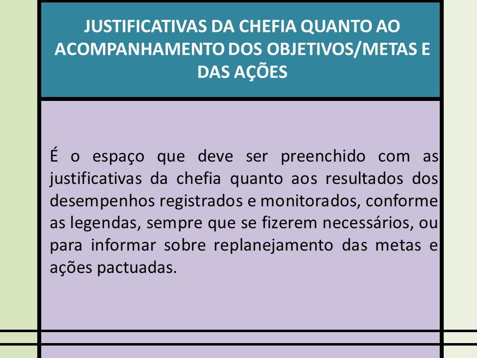 JUSTIFICATIVAS DA CHEFIA QUANTO AO ACOMPANHAMENTO DOS OBJETIVOS/METAS E DAS AÇÕES