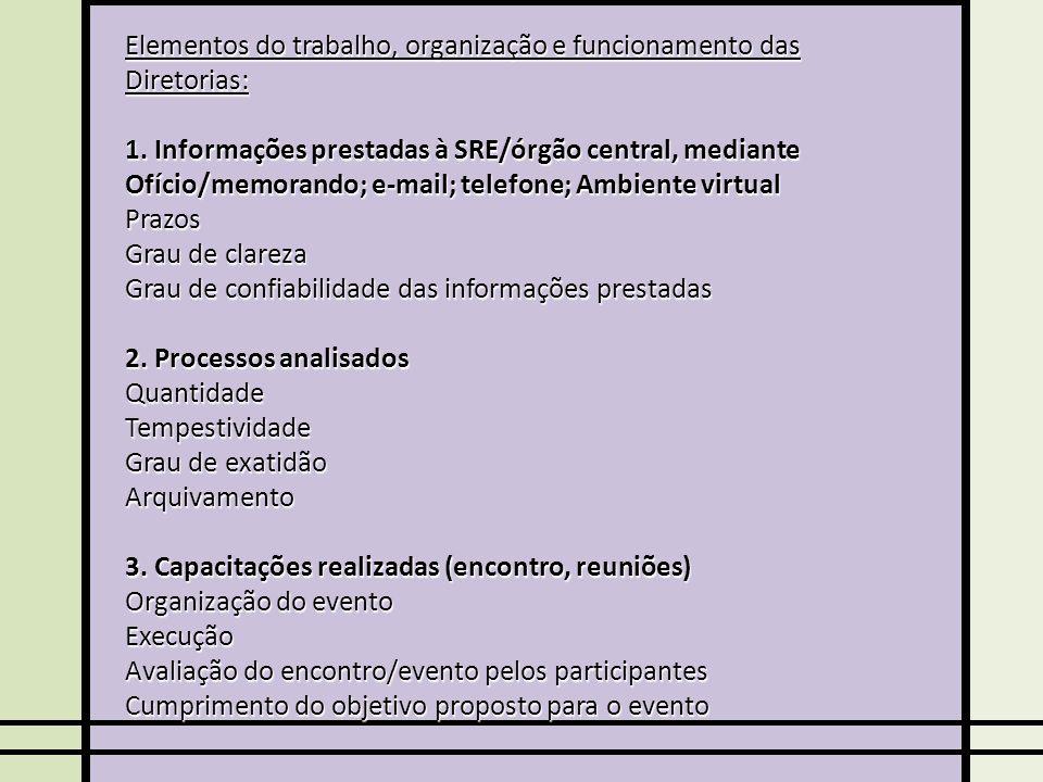 Elementos do trabalho, organização e funcionamento das Diretorias: