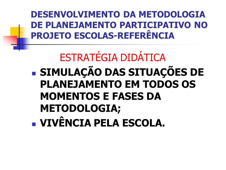 DESENVOLVIMENTO DA METODOLOGIA DE PLANEJAMENTO PARTICIPATIVO NO PROJETO ESCOLAS-REFERÊNCIA