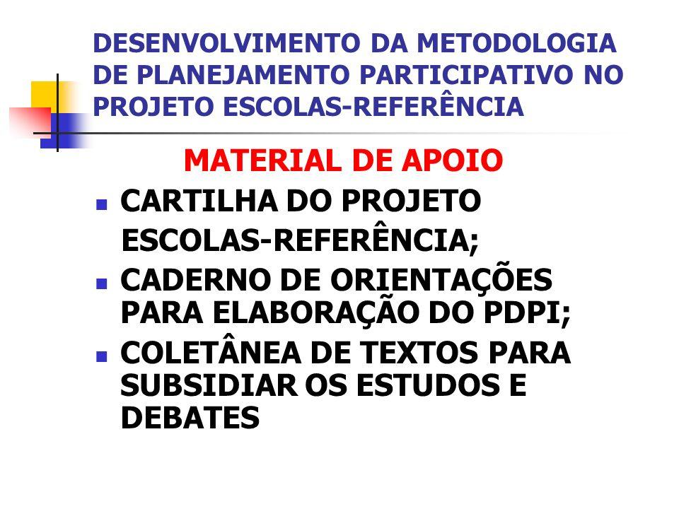 CADERNO DE ORIENTAÇÕES PARA ELABORAÇÃO DO PDPI;