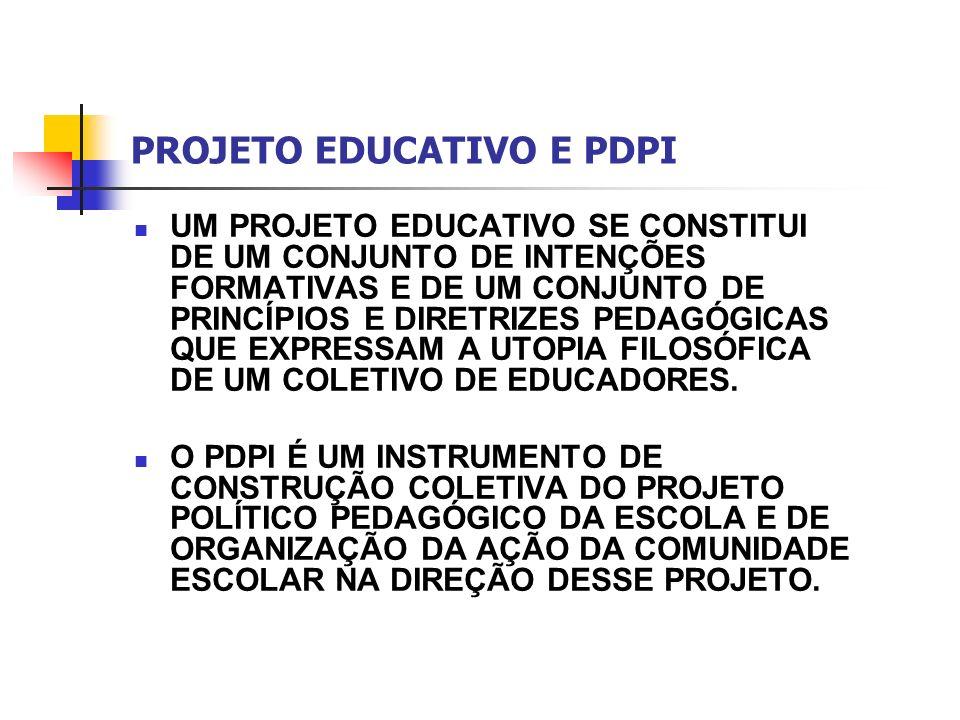 PROJETO EDUCATIVO E PDPI