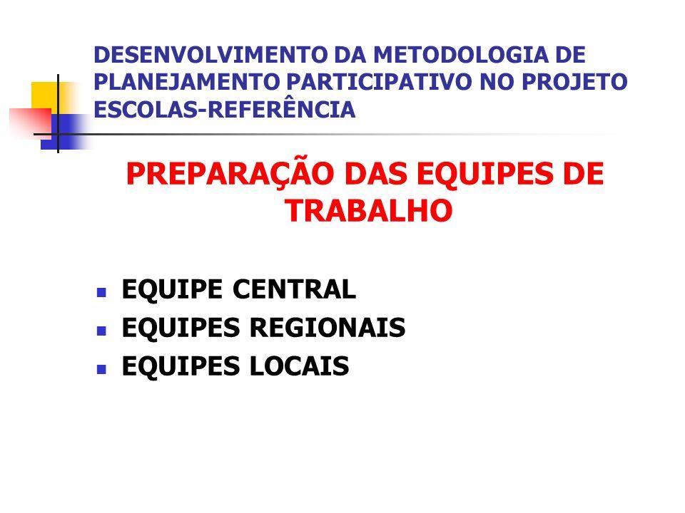 PREPARAÇÃO DAS EQUIPES DE TRABALHO