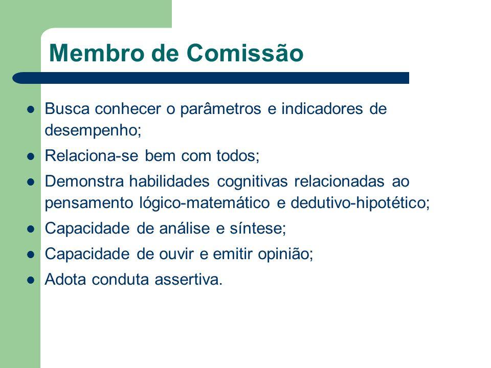 Membro de Comissão Busca conhecer o parâmetros e indicadores de desempenho; Relaciona-se bem com todos;
