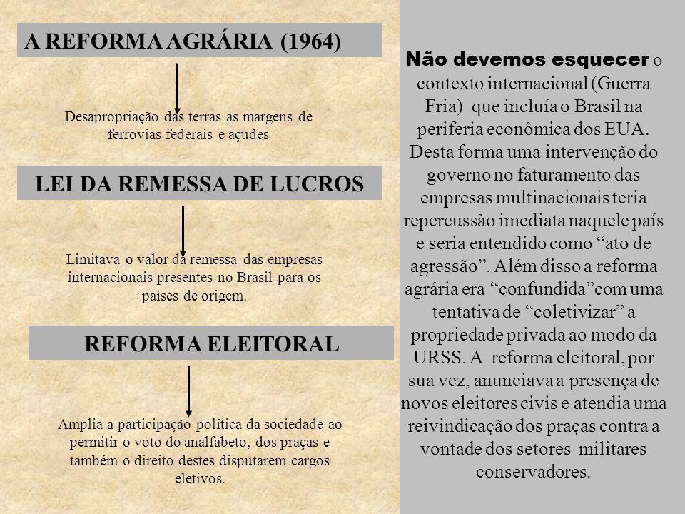 LEI DA REMESSA DE LUCROS