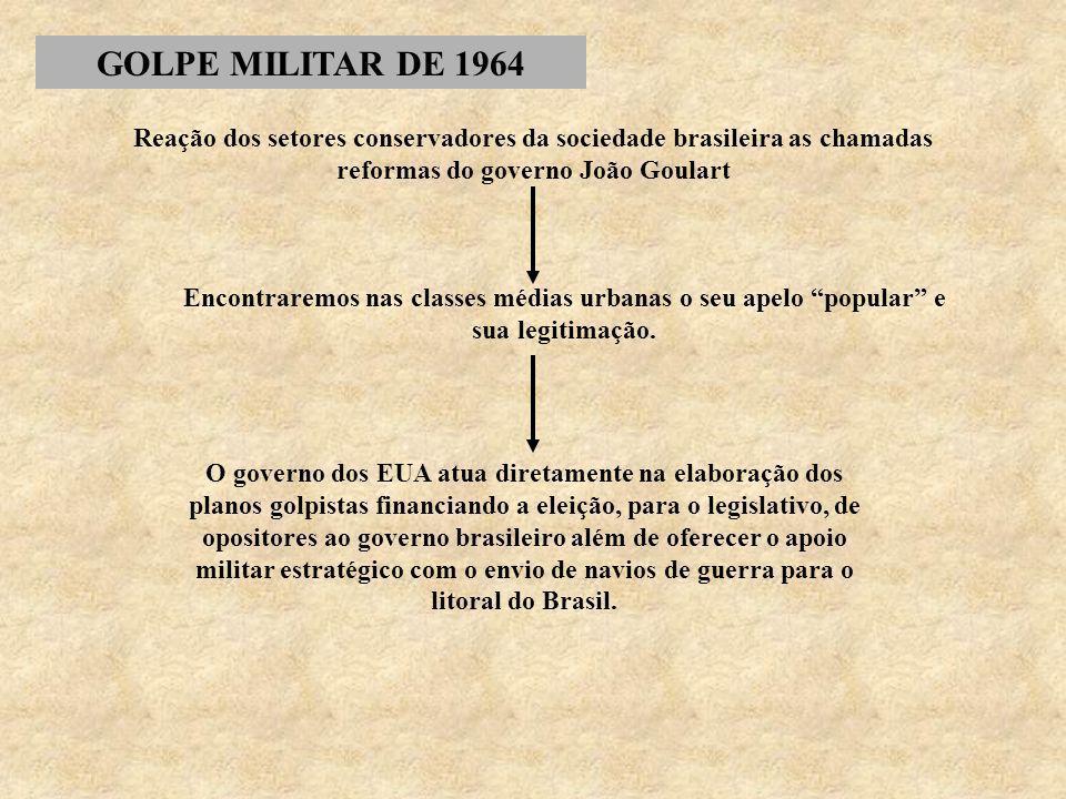 GOLPE MILITAR DE 1964 Reação dos setores conservadores da sociedade brasileira as chamadas reformas do governo João Goulart.