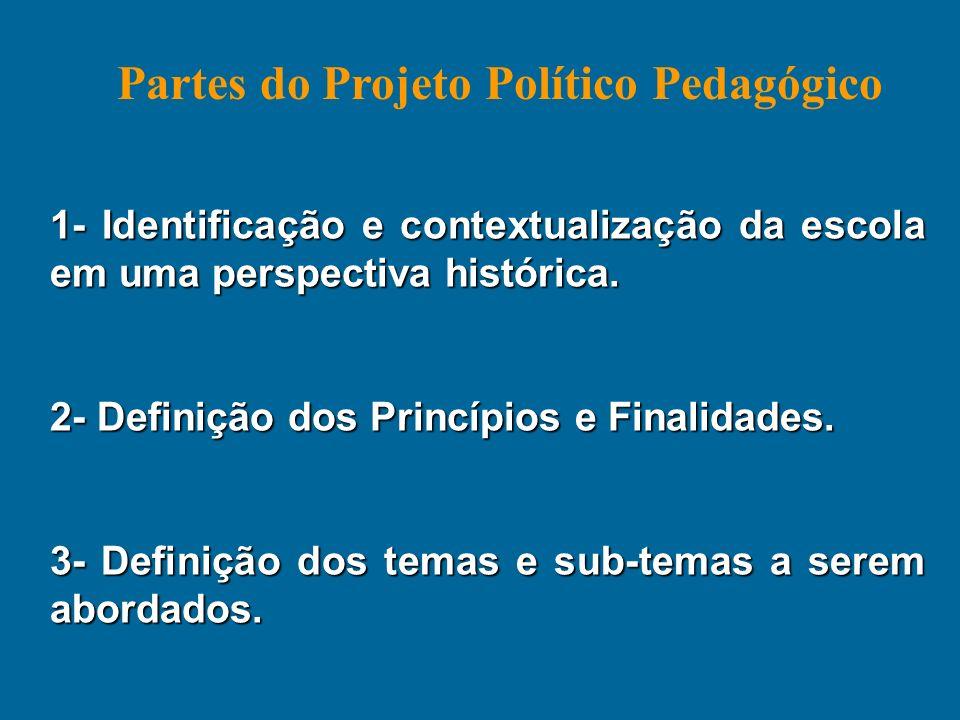 Partes do Projeto Político Pedagógico