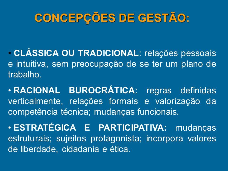 CONCEPÇÕES DE GESTÃO: CLÁSSICA OU TRADICIONAL: relações pessoais e intuitiva, sem preocupação de se ter um plano de trabalho.