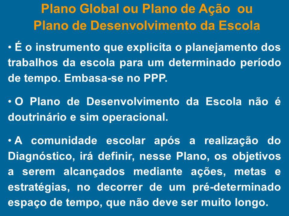 Plano Global ou Plano de Ação ou Plano de Desenvolvimento da Escola