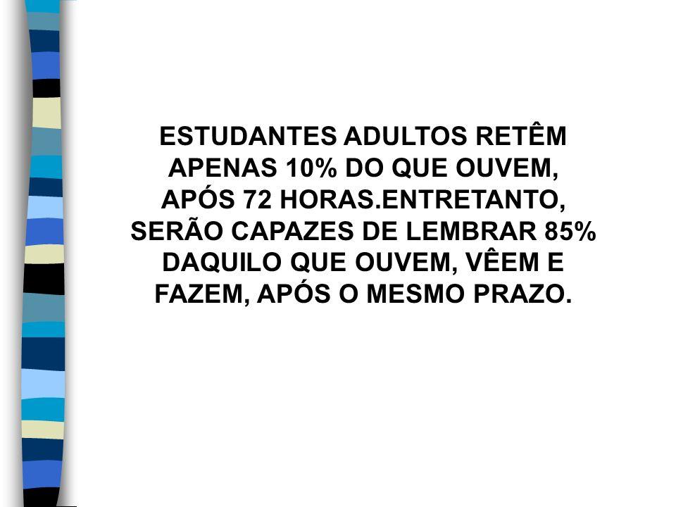 ESTUDANTES ADULTOS RETÊM APENAS 10% DO QUE OUVEM, APÓS 72 HORAS