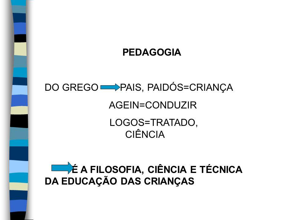 PEDAGOGIADO GREGO PAIS, PAIDÓS=CRIANÇA. AGEIN=CONDUZIR. LOGOS=TRATADO, CIÊNCIA.