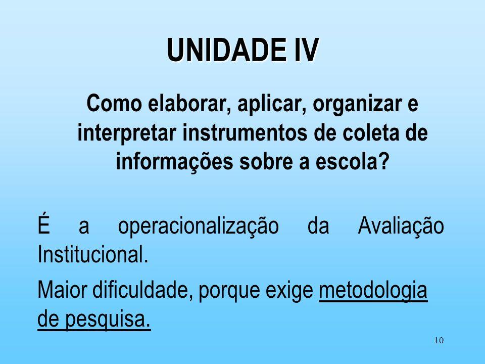 UNIDADE IV Como elaborar, aplicar, organizar e interpretar instrumentos de coleta de informações sobre a escola
