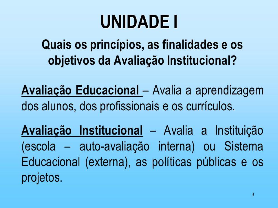 UNIDADE I Quais os princípios, as finalidades e os objetivos da Avaliação Institucional