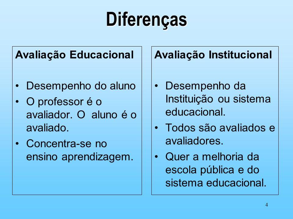 Diferenças Avaliação Educacional Desempenho do aluno