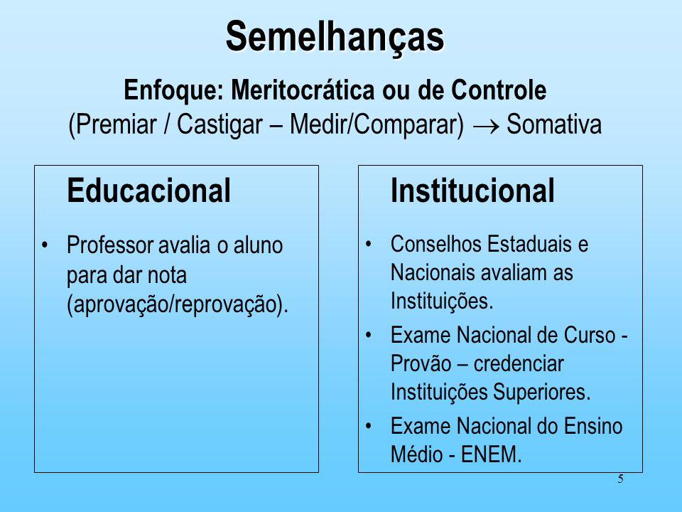 Semelhanças Enfoque: Meritocrática ou de Controle (Premiar / Castigar – Medir/Comparar)  Somativa