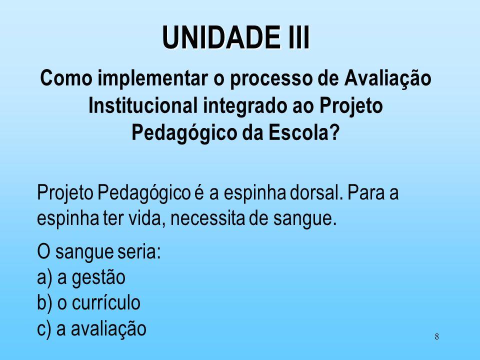 UNIDADE III Como implementar o processo de Avaliação Institucional integrado ao Projeto Pedagógico da Escola