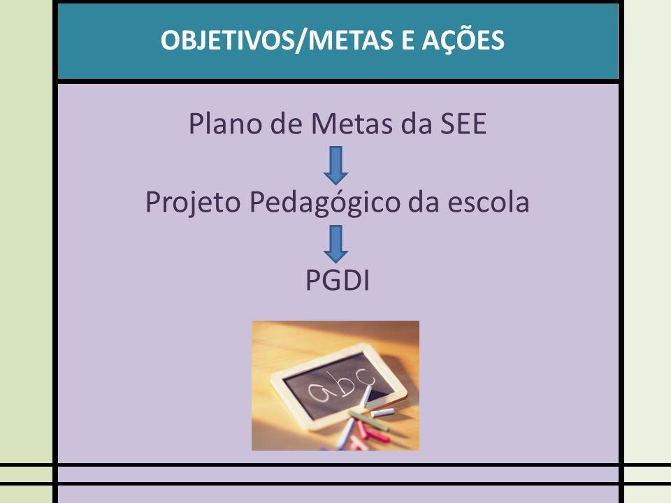 OBJETIVOS/METAS E AÇÕES