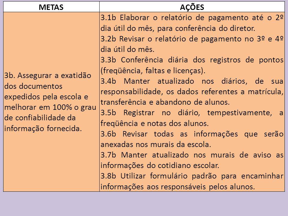METAS AÇÕES. 3b. Assegurar a exatidão dos documentos expedidos pela escola e melhorar em 100% o grau de confiabilidade da informação fornecida.