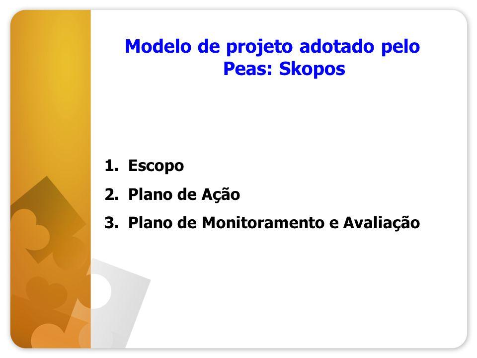 Modelo de projeto adotado pelo Peas: Skopos