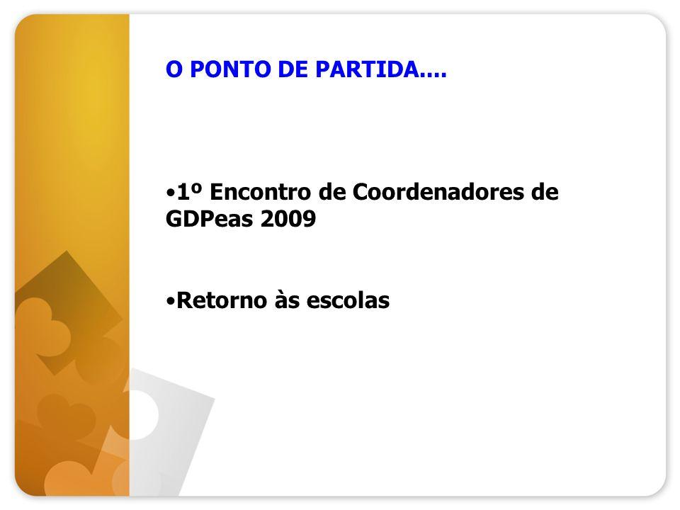 O PONTO DE PARTIDA.... 1º Encontro de Coordenadores de GDPeas 2009 Retorno às escolas