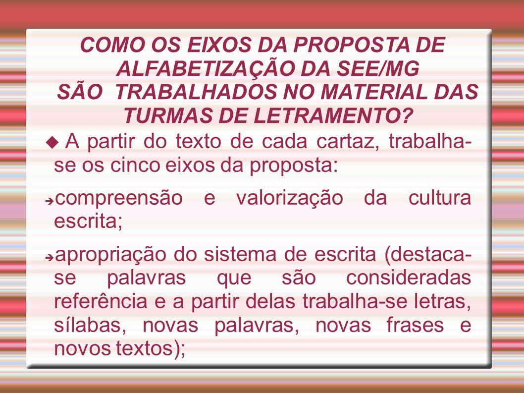 COMO OS EIXOS DA PROPOSTA DE ALFABETIZAÇÃO DA SEE/MG SÃO TRABALHADOS NO MATERIAL DAS TURMAS DE LETRAMENTO