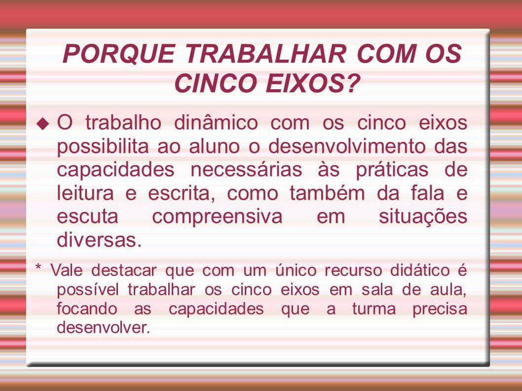 PORQUE TRABALHAR COM OS CINCO EIXOS
