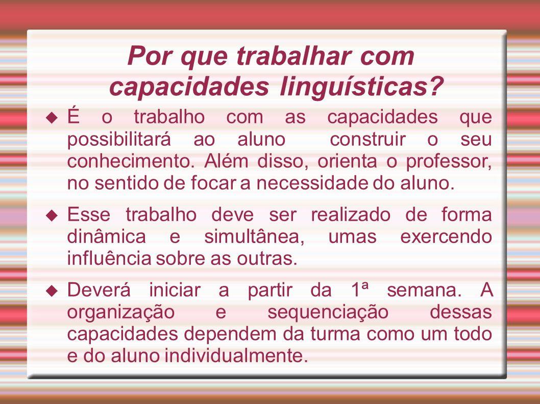 Por que trabalhar com capacidades linguísticas