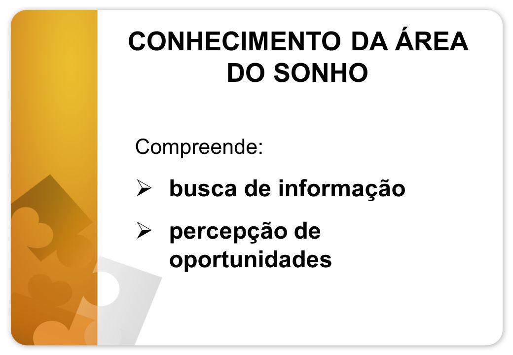 CONHECIMENTO DA ÁREA DO SONHO