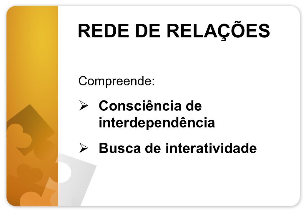 REDE DE RELAÇÕES Consciência de interdependência