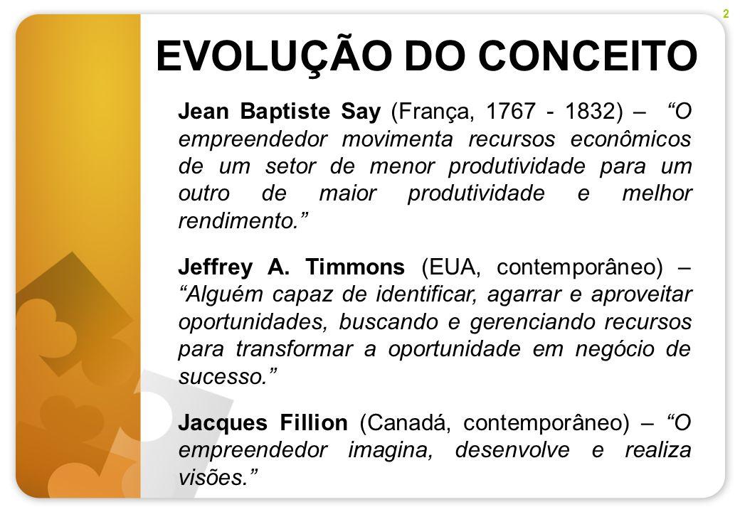 2 EVOLUÇÃO DO CONCEITO.