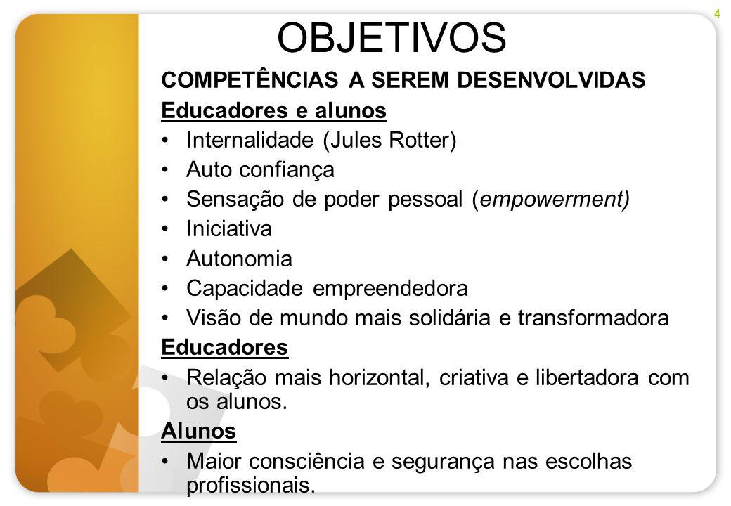 OBJETIVOS COMPETÊNCIAS A SEREM DESENVOLVIDAS Educadores e alunos