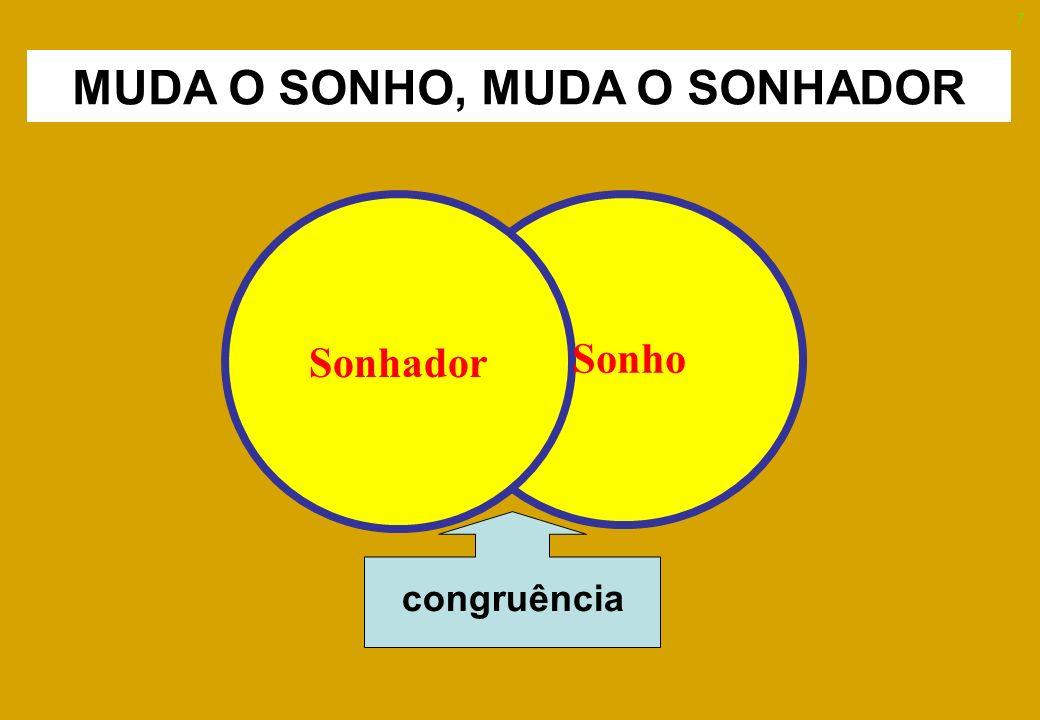 MUDA O SONHO, MUDA O SONHADOR
