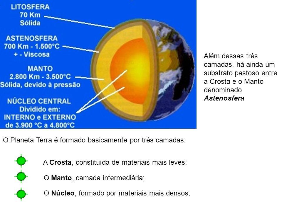 Além dessas três camadas, há ainda um substrato pastoso entre a Crosta e o Manto denominado Astenosfera