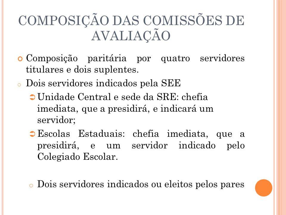 COMPOSIÇÃO DAS COMISSÕES DE AVALIAÇÃO