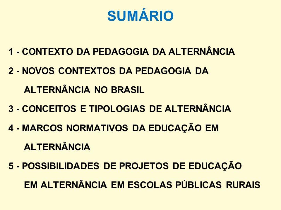 SUMÁRIO 1 - CONTEXTO DA PEDAGOGIA DA ALTERNÂNCIA