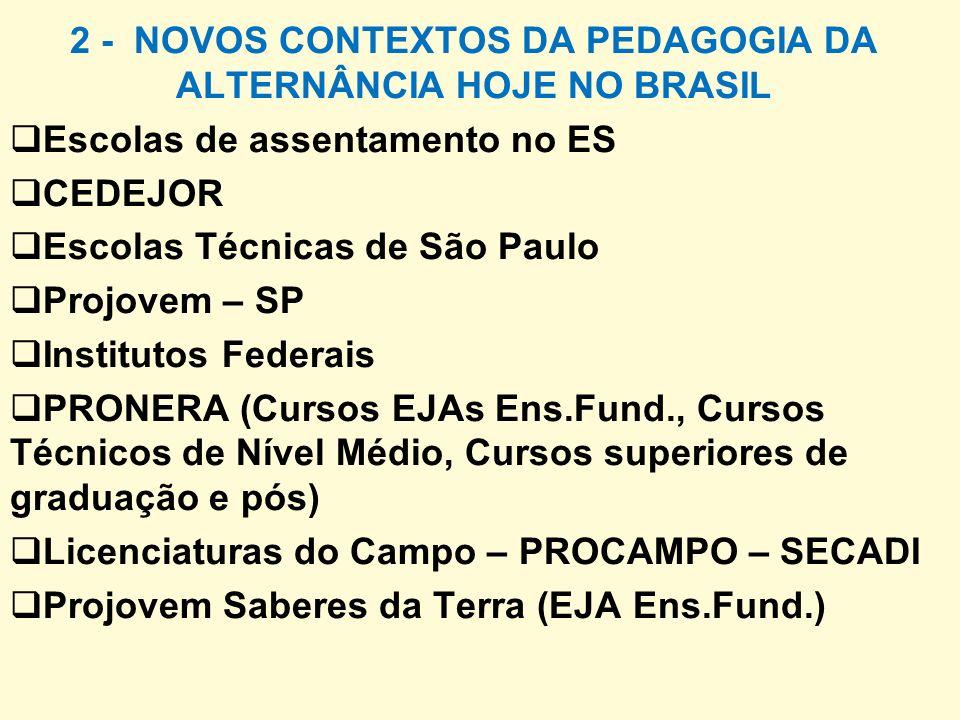 2 - NOVOS CONTEXTOS DA PEDAGOGIA DA ALTERNÂNCIA HOJE NO BRASIL