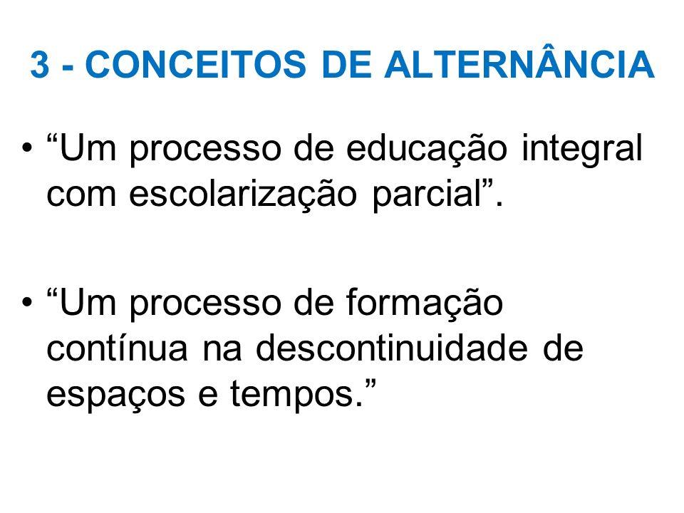 3 - CONCEITOS DE ALTERNÂNCIA