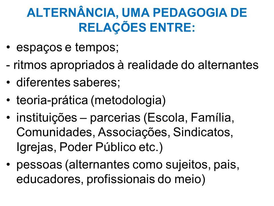ALTERNÂNCIA, UMA PEDAGOGIA DE RELAÇÕES ENTRE:
