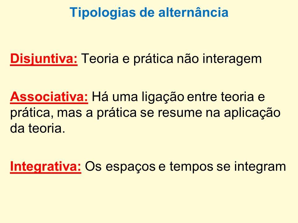 Tipologias de alternância