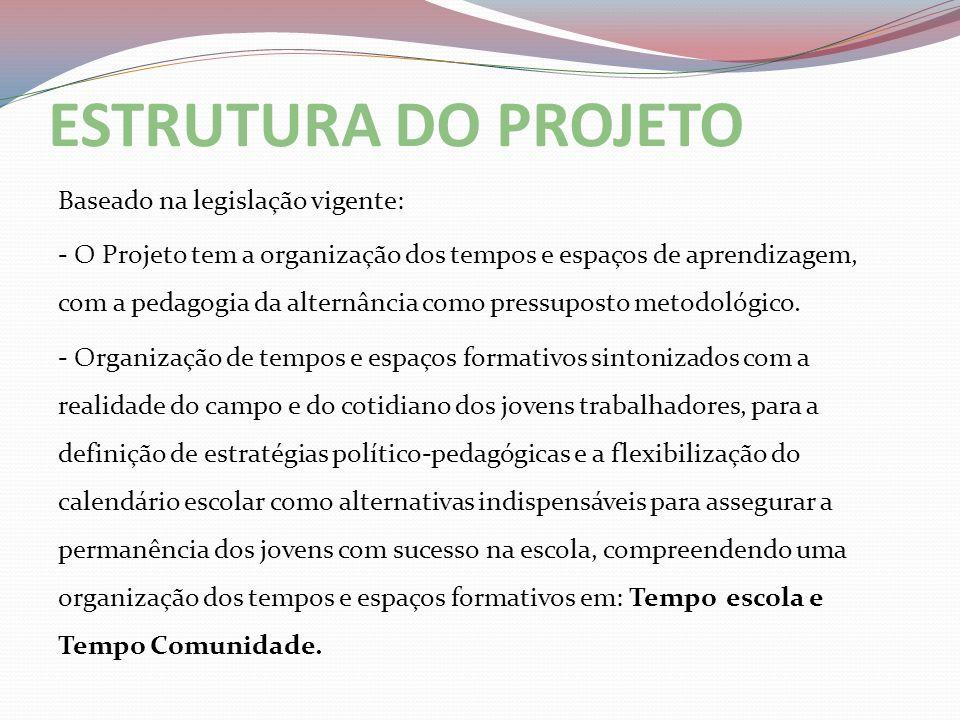ESTRUTURA DO PROJETO Baseado na legislação vigente: