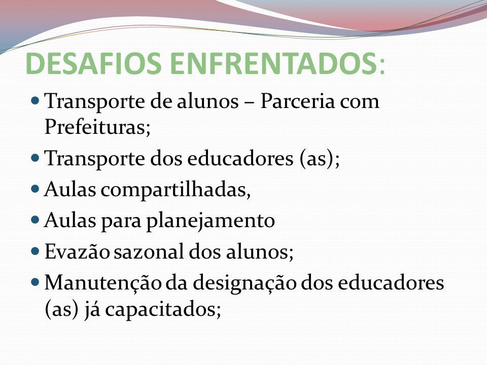 DESAFIOS ENFRENTADOS: