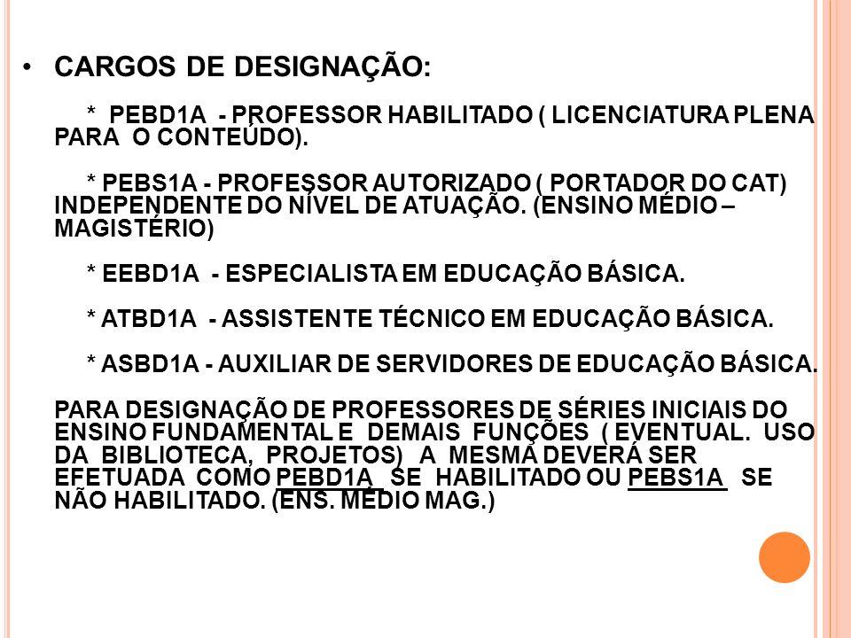 CARGOS DE DESIGNAÇÃO: * PEBD1A - PROFESSOR HABILITADO ( LICENCIATURA PLENA PARA O CONTEÚDO).