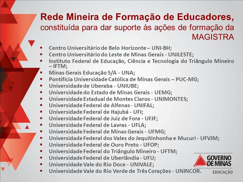 Rede Mineira de Formação de Educadores, constituída para dar suporte às ações de formação da MAGISTRA