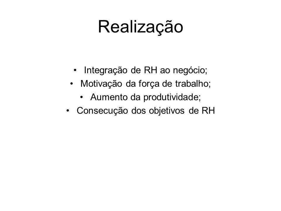 Realização Integração de RH ao negócio;