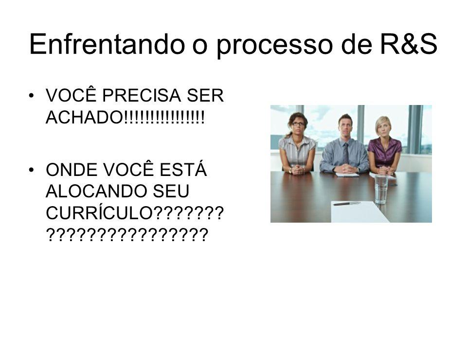 Enfrentando o processo de R&S