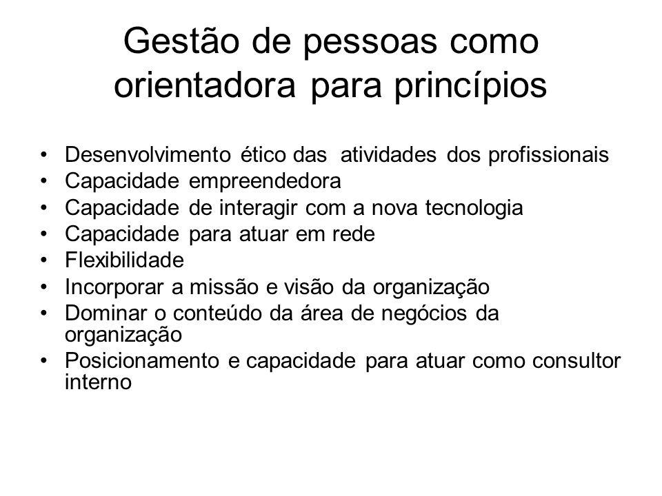 Gestão de pessoas como orientadora para princípios