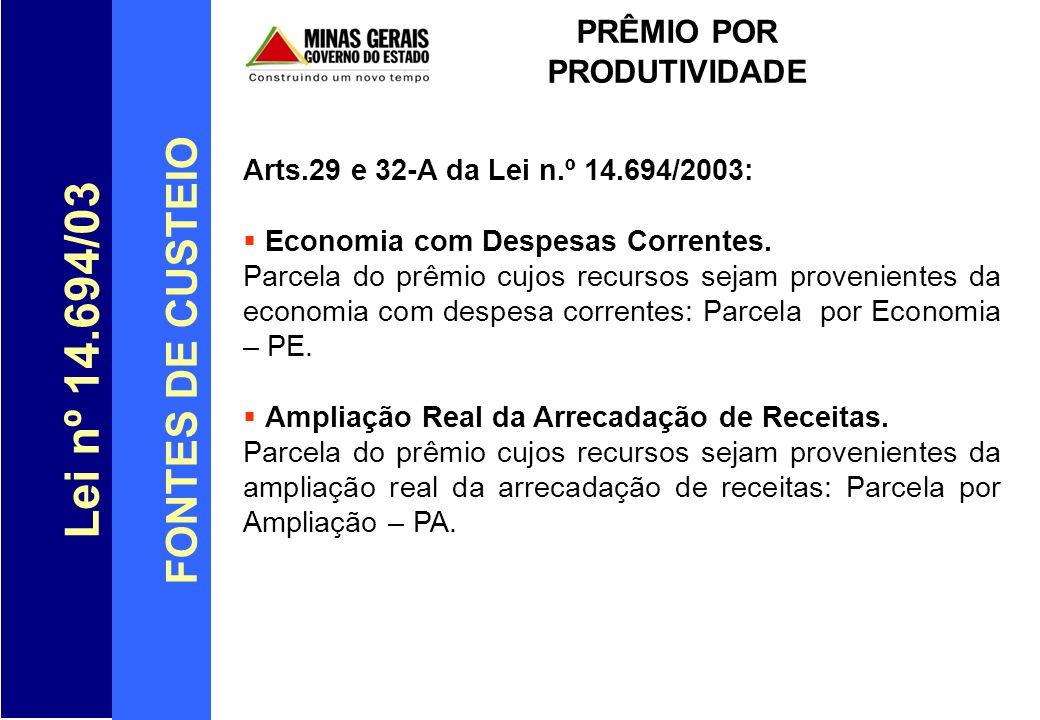 Lei nº 14.694/03 FONTES DE CUSTEIO PRÊMIO POR PRODUTIVIDADE
