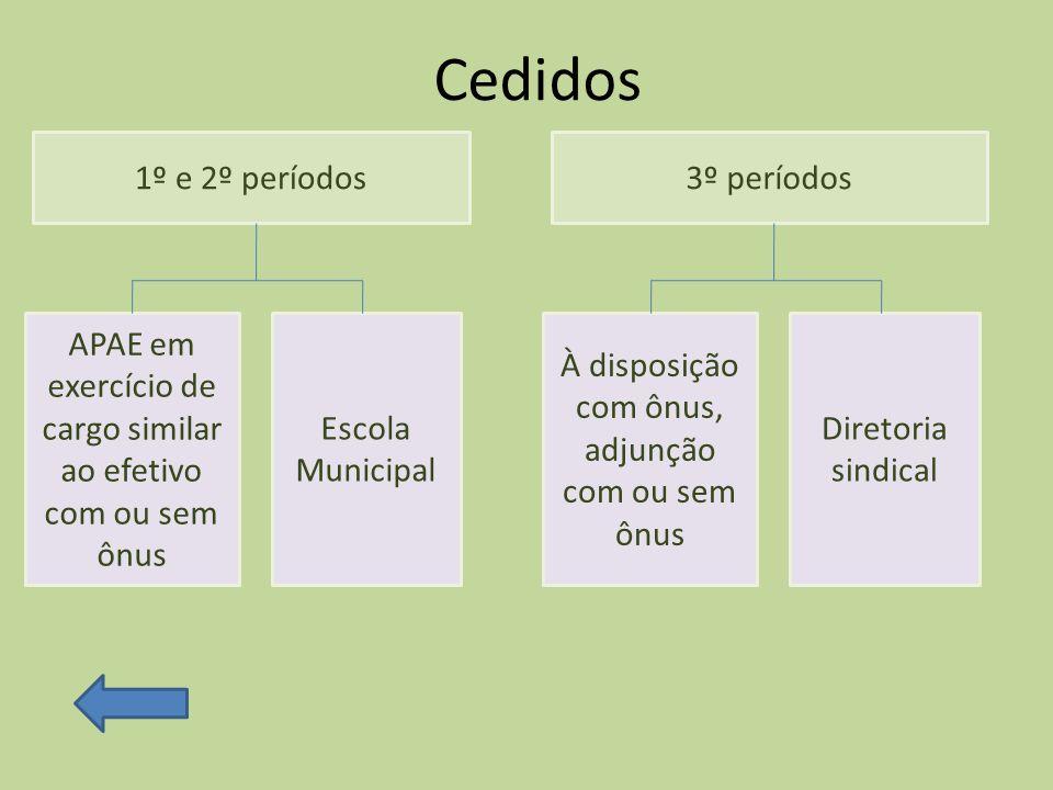 Cedidos 1º e 2º períodos 3º períodos